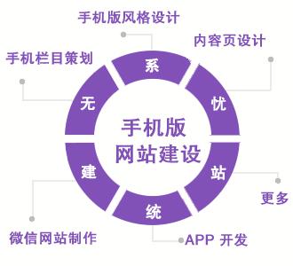 杭州手机网站制作